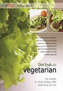 analytics for: #Diet