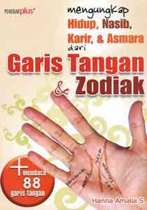 Mengungkap Nasib, Karir & Asmara dari Garis Tangan & Zodiac
